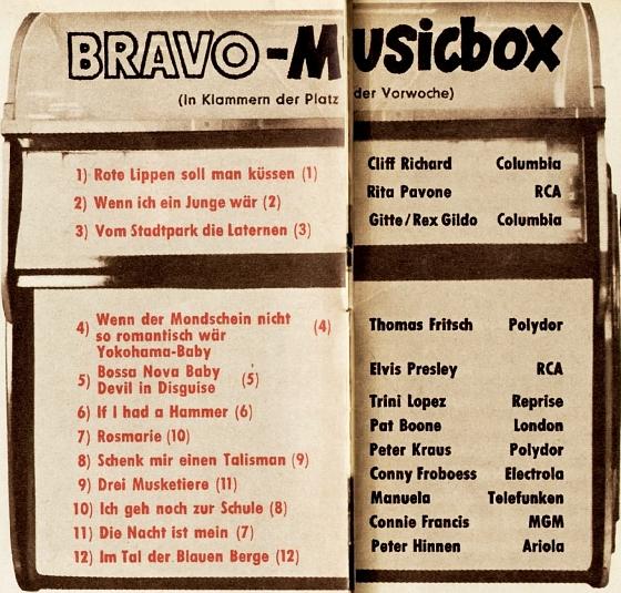 BRAVO-Musicbox 1964/01