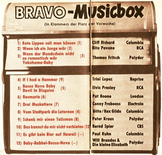 BRAVO-Musicbox 1964/03