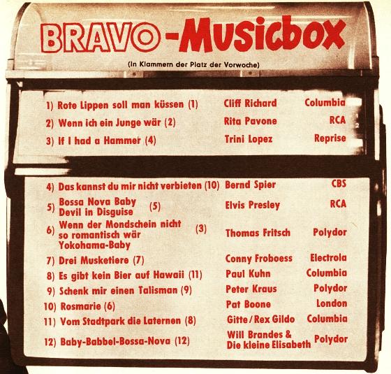 BRAVO-Musicbox 1964/04
