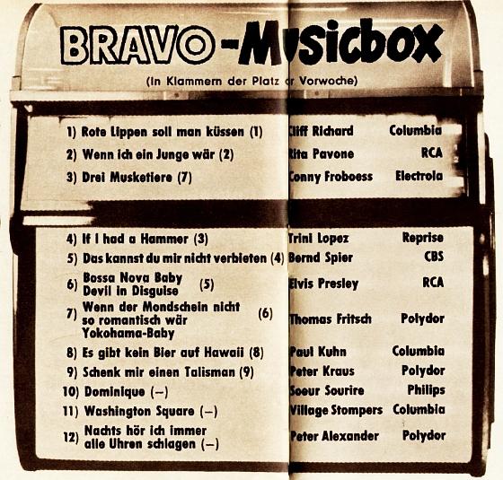 BRAVO-Musicbox 1964/05