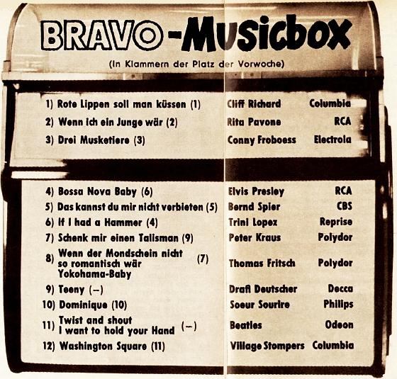 BRAVO-Musicbox 1964/06