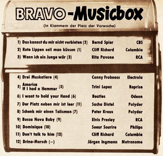BRAVO-Musicbox 1964/09