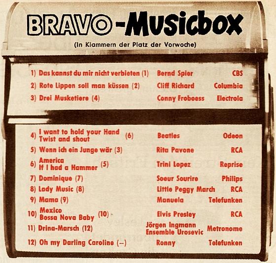 BRAVO-Musicbox 1964/11