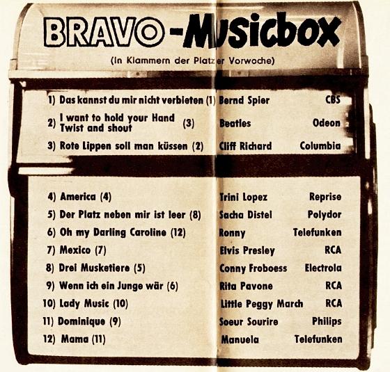 BRAVO-Musicbox 1964/13