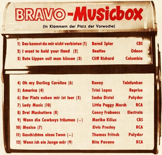 BRAVO-Musicbox 1964/14