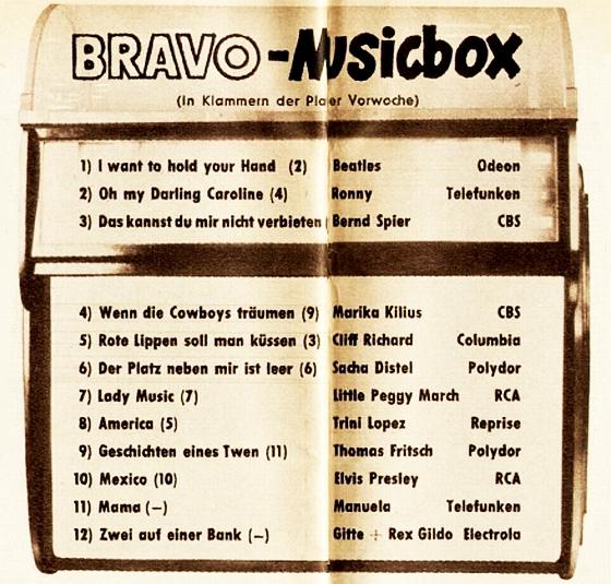 BRAVO-Musicbox 1964/15