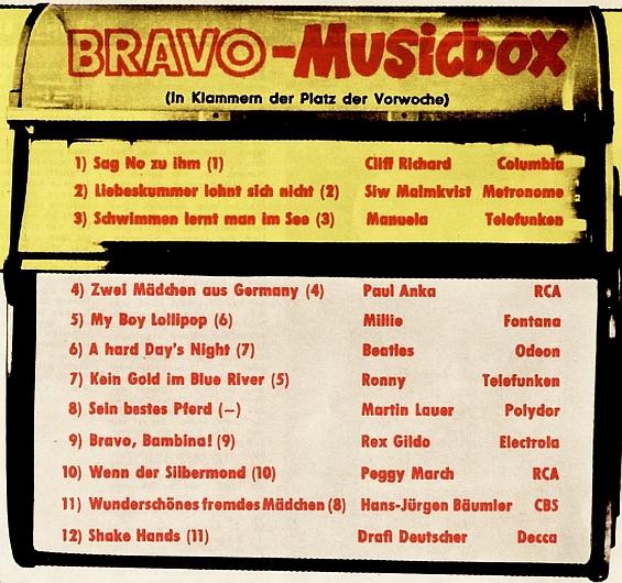 BRAVO-Musicbox 1964/38