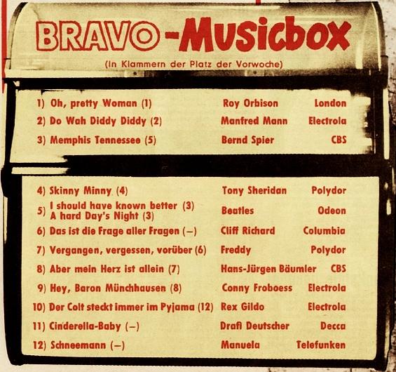 BRAVO-Musicbox 1964/51