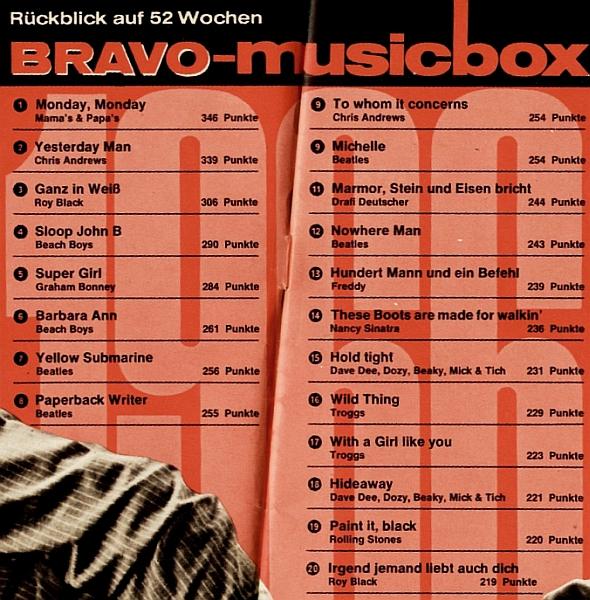 BRAVO-Hits des Jahres 1966