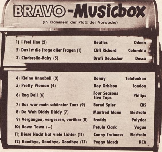 BRAVO-Musicbox 1965/9
