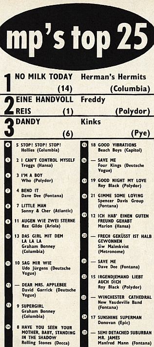 Musik Parade vom 30.01.1967 - Top 25