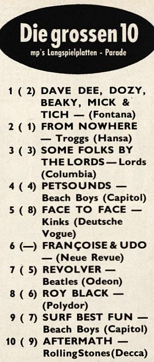 Musik Parade vom 30.01.1967 - LP Top 10